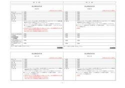 信用課(3.8.20)【新旧対照表】貯金商品概要説明書のサムネイル